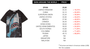 zara-prices-comparative-worldwide-tshirt