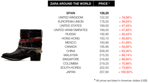 zara-prices-comparative-worldwide-woman-boots