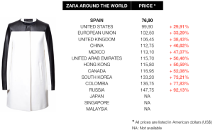 zara-prices-comparative-worldwide-woman-coat2