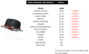 zara-prices-comparative-worldwide-woman-hat