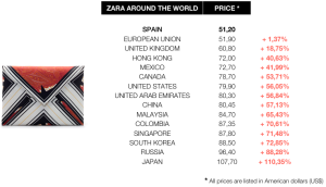 zara-prices-comparative-worldwide-woman-wallet